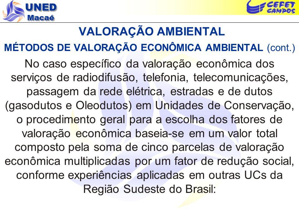 UNED Macaé VALORAÇÃO AMBIENTAL MÉTODOS DE VALORAÇÃO ECONÔMICA AMBIENTAL (cont.) No caso específico da valoração econômica dos serviços de radiodifusão