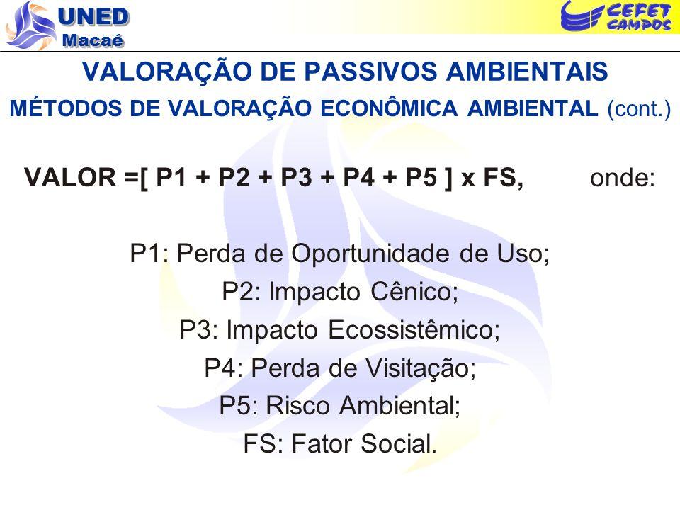 UNED Macaé VALORAÇÃO DE PASSIVOS AMBIENTAIS MÉTODOS DE VALORAÇÃO ECONÔMICA AMBIENTAL (cont.) VALOR =[ P1 + P2 + P3 + P4 + P5 ] x FS, onde: P1: Perda d
