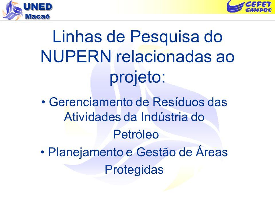 UNED Macaé Linhas de Pesquisa do NUPERN relacionadas ao projeto: Gerenciamento de Resíduos das Atividades da Indústria do Petróleo Planejamento e Gest