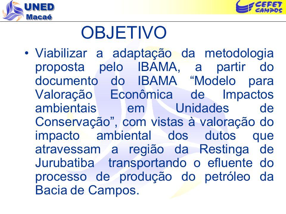 UNED Macaé OBJETIVO Viabilizar a adaptação da metodologia proposta pelo IBAMA, a partir do documento do IBAMA Modelo para Valoração Econômica de Impac
