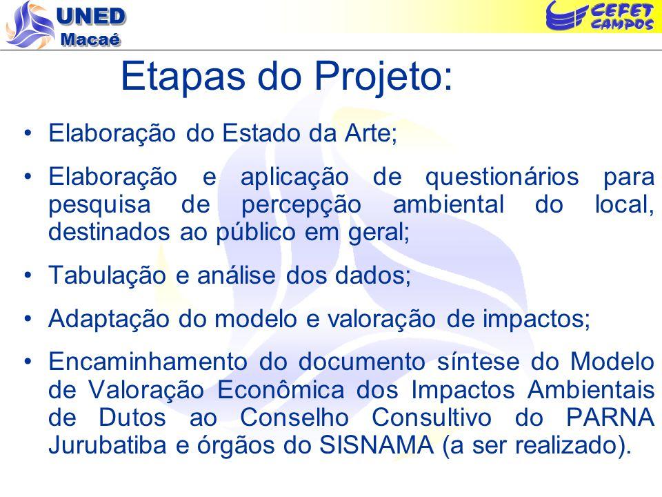 UNED Macaé Etapas do Projeto: Elaboração do Estado da Arte; Elaboração e aplicação de questionários para pesquisa de percepção ambiental do local, des