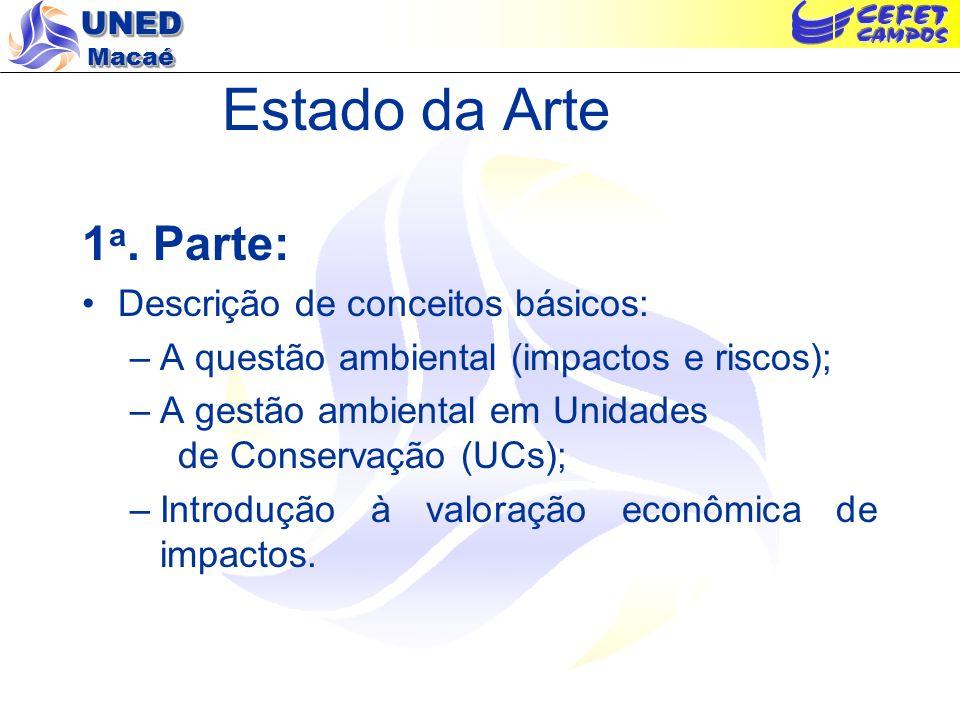 UNED Macaé Estado da Arte 1 a. Parte: Descrição de conceitos básicos: –A questão ambiental (impactos e riscos); –A gestão ambiental em Unidades de Con