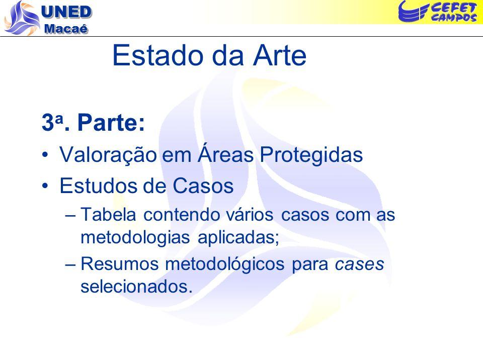 UNED Macaé Estado da Arte 3 a. Parte: Valoração em Áreas Protegidas Estudos de Casos –Tabela contendo vários casos com as metodologias aplicadas; –Res