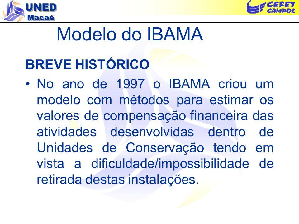 UNED Macaé Modelo do IBAMA BREVE HISTÓRICO No ano de 1997 o IBAMA criou um modelo com métodos para estimar os valores de compensação financeira das at