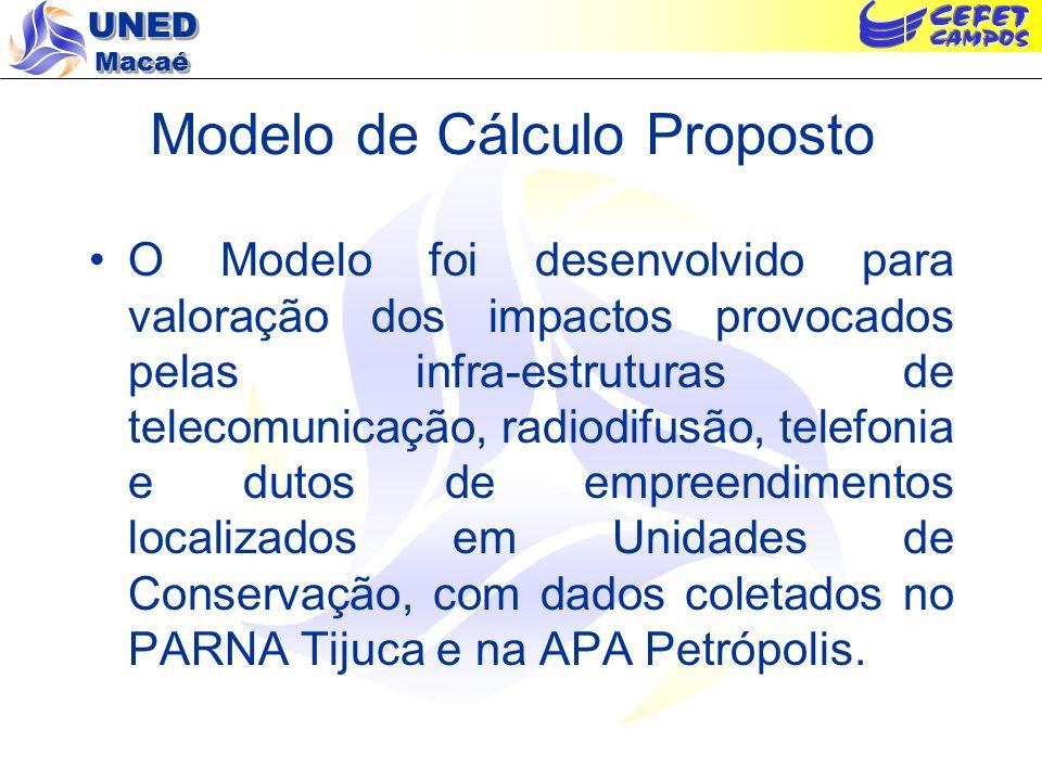 UNED Macaé Modelo de Cálculo Proposto O Modelo foi desenvolvido para valoração dos impactos provocados pelas infra-estruturas de telecomunicação, radi