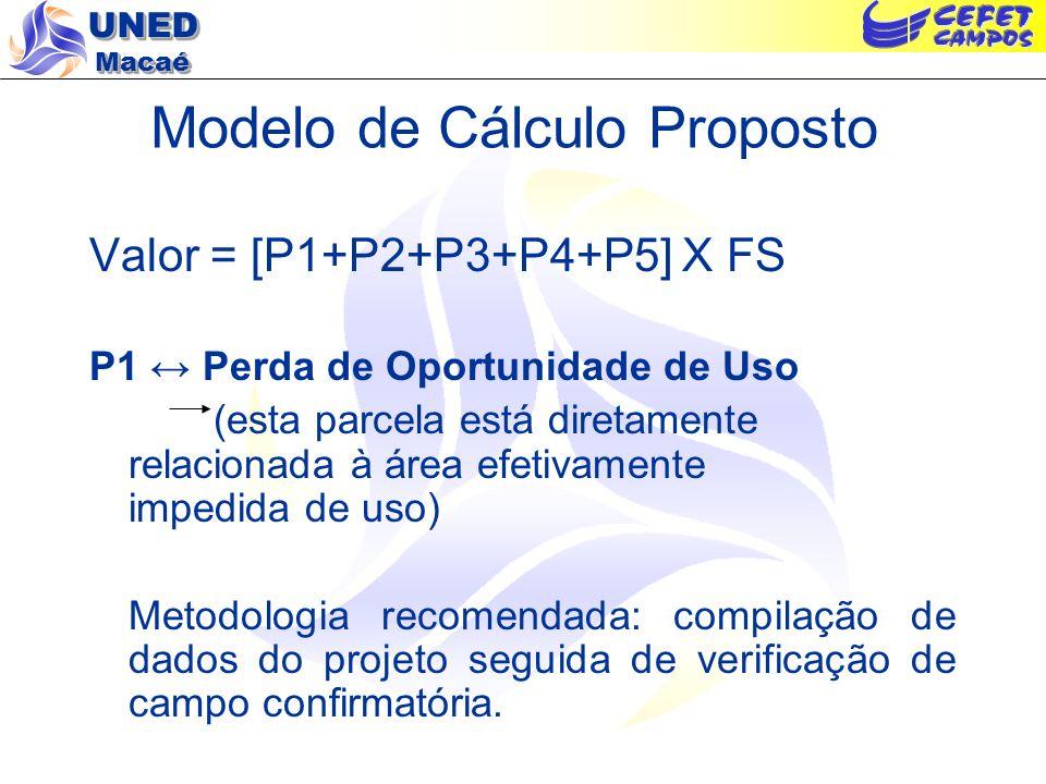UNED Macaé Modelo de Cálculo Proposto Valor = [P1+P2+P3+P4+P5] X FS P1 Perda de Oportunidade de Uso (esta parcela está diretamente relacionada à área
