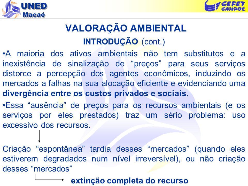 UNED Macaé VALORAÇÃO AMBIENTAL INTRODUÇÃO (cont.) A maioria dos ativos ambientais não tem substitutos e a inexistência de sinalização de preços para s