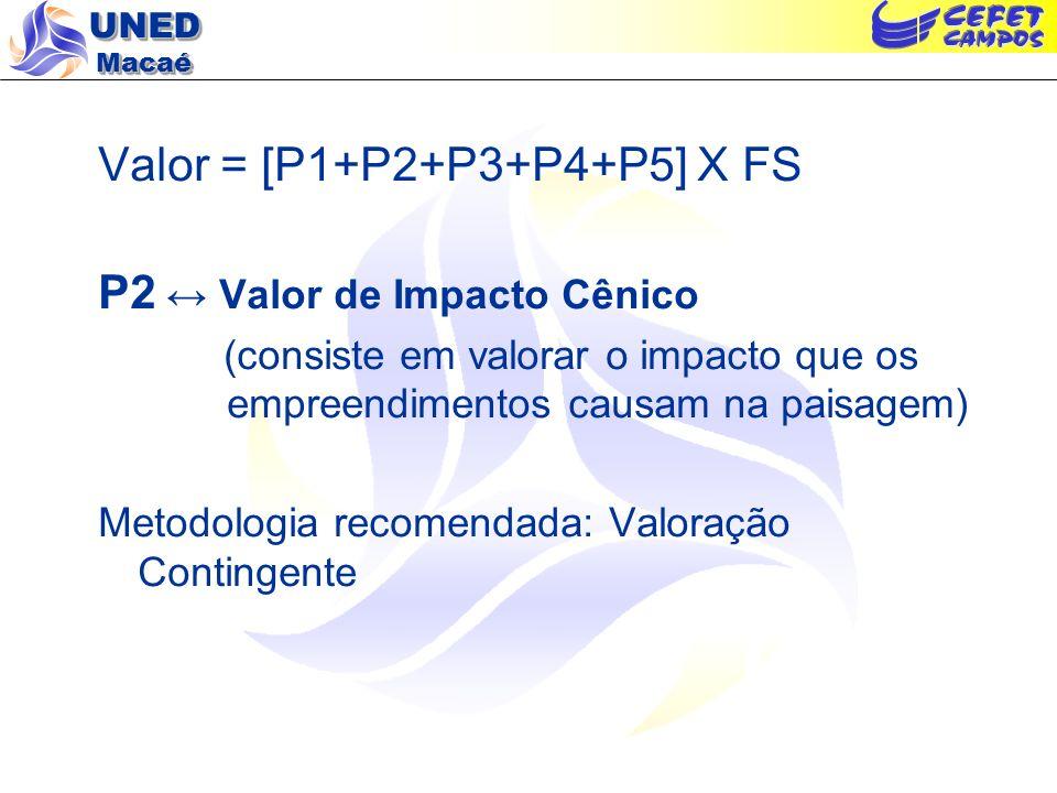 UNED Macaé Valor = [P1+P2+P3+P4+P5] X FS P2 Valor de Impacto Cênico (consiste em valorar o impacto que os empreendimentos causam na paisagem) Metodolo