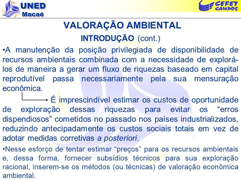 UNED Macaé VALORAÇÃO AMBIENTAL INTRODUÇÃO (cont.) A manutenção da posição privilegiada de disponibilidade de recursos ambientais combinada com a neces