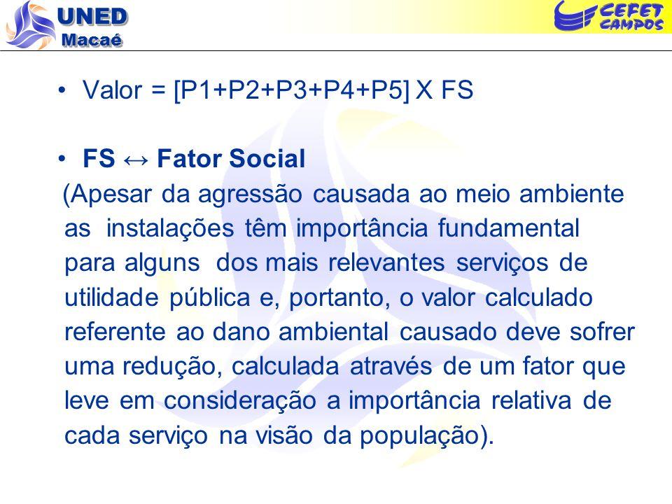 UNED Macaé Valor = [P1+P2+P3+P4+P5] X FS FS Fator Social (Apesar da agressão causada ao meio ambiente as instalações têm importância fundamental para