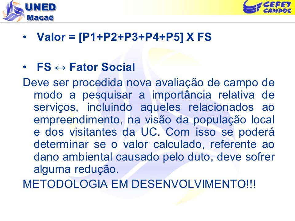 UNED Macaé Valor = [P1+P2+P3+P4+P5] X FS FS Fator Social Deve ser procedida nova avaliação de campo de modo a pesquisar a importância relativa de serv