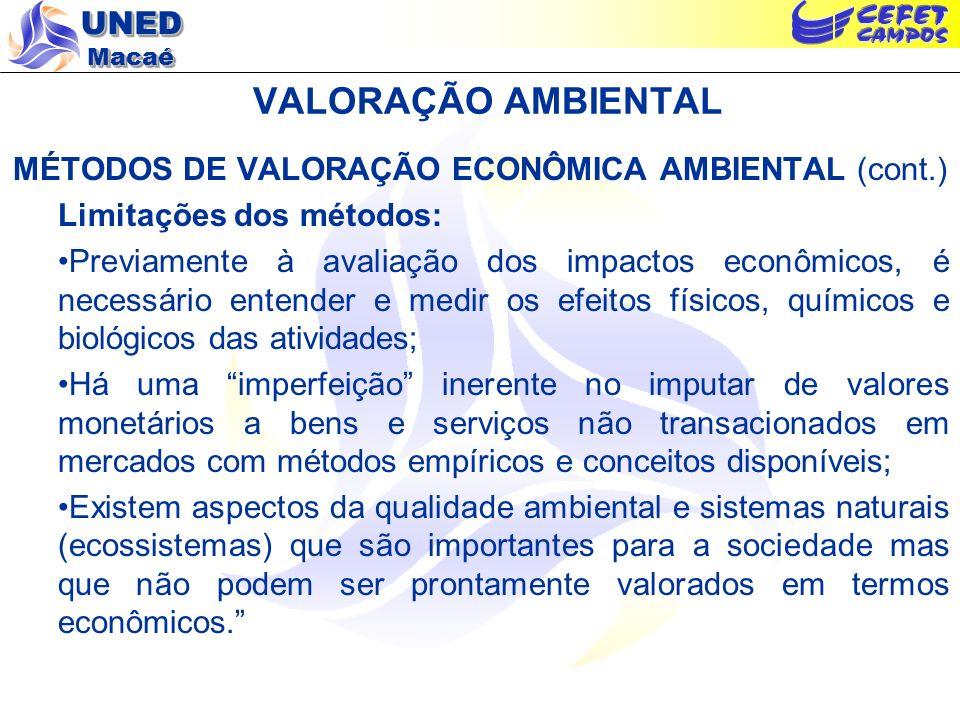 UNED Macaé VALORAÇÃO AMBIENTAL MÉTODOS DE VALORAÇÃO ECONÔMICA AMBIENTAL (cont.) Limitações dos métodos: Previamente à avaliação dos impactos econômico
