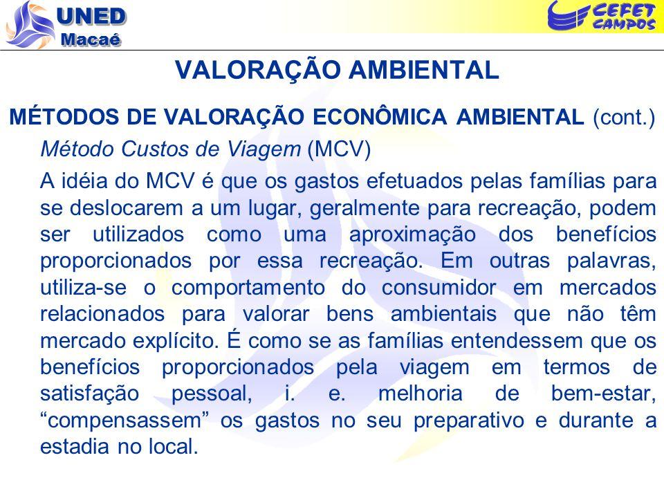 UNED Macaé VALORAÇÃO AMBIENTAL MÉTODOS DE VALORAÇÃO ECONÔMICA AMBIENTAL (cont.) Método Custos de Viagem (MCV) A idéia do MCV é que os gastos efetuados