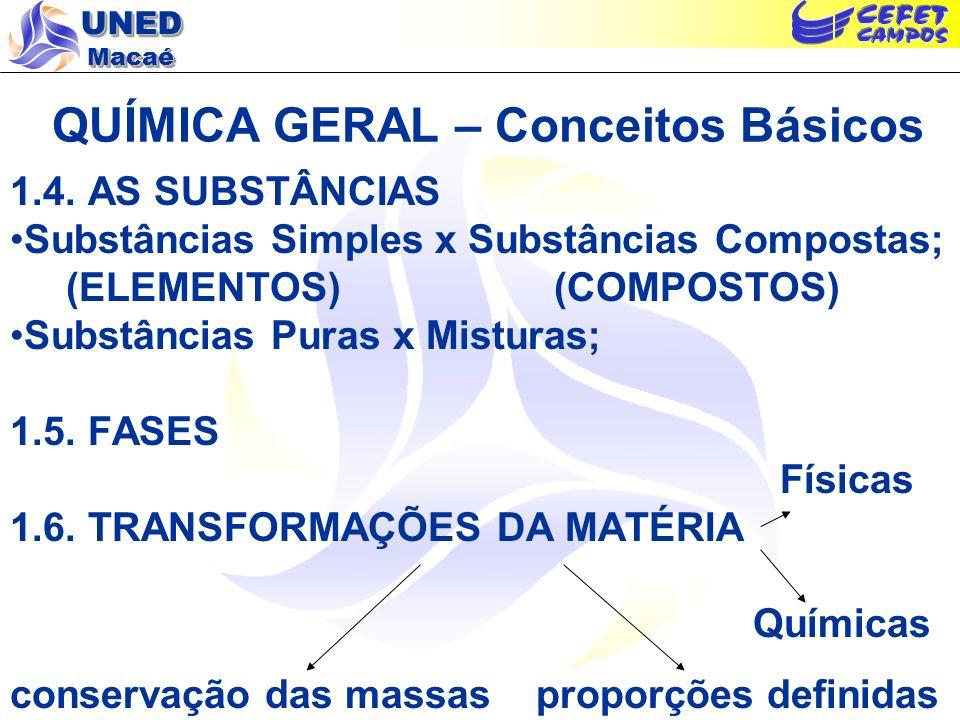 UNED Macaé QUÍMICA GERAL – Conceitos Básicos 1.4. AS SUBSTÂNCIAS Substâncias Simples x Substâncias Compostas; (ELEMENTOS) (COMPOSTOS) Substâncias Pura