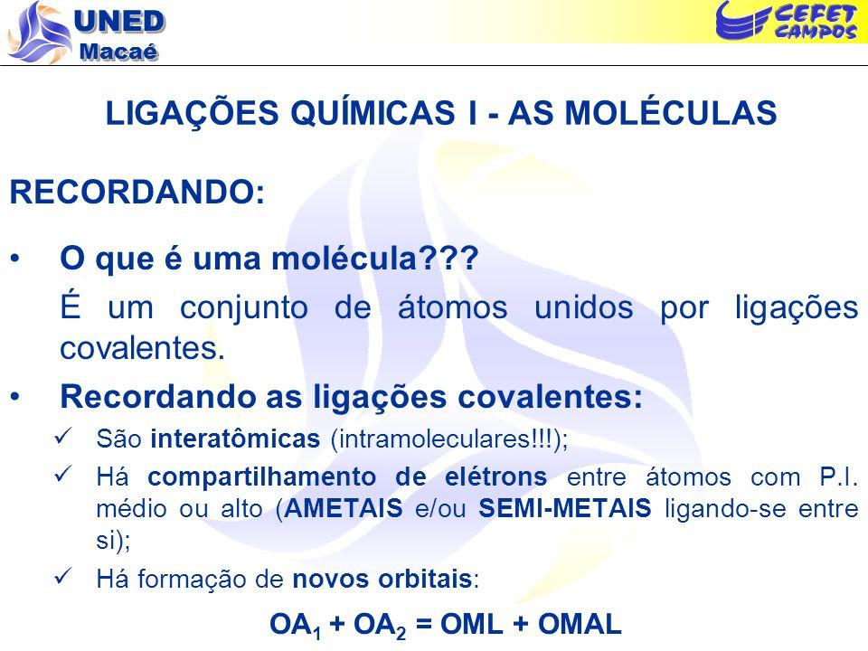 UNED Macaé LIGAÇÕES QUÍMICAS I - AS MOLÉCULAS RECORDANDO: O que é uma molécula??? É um conjunto de átomos unidos por ligações covalentes. Recordando a