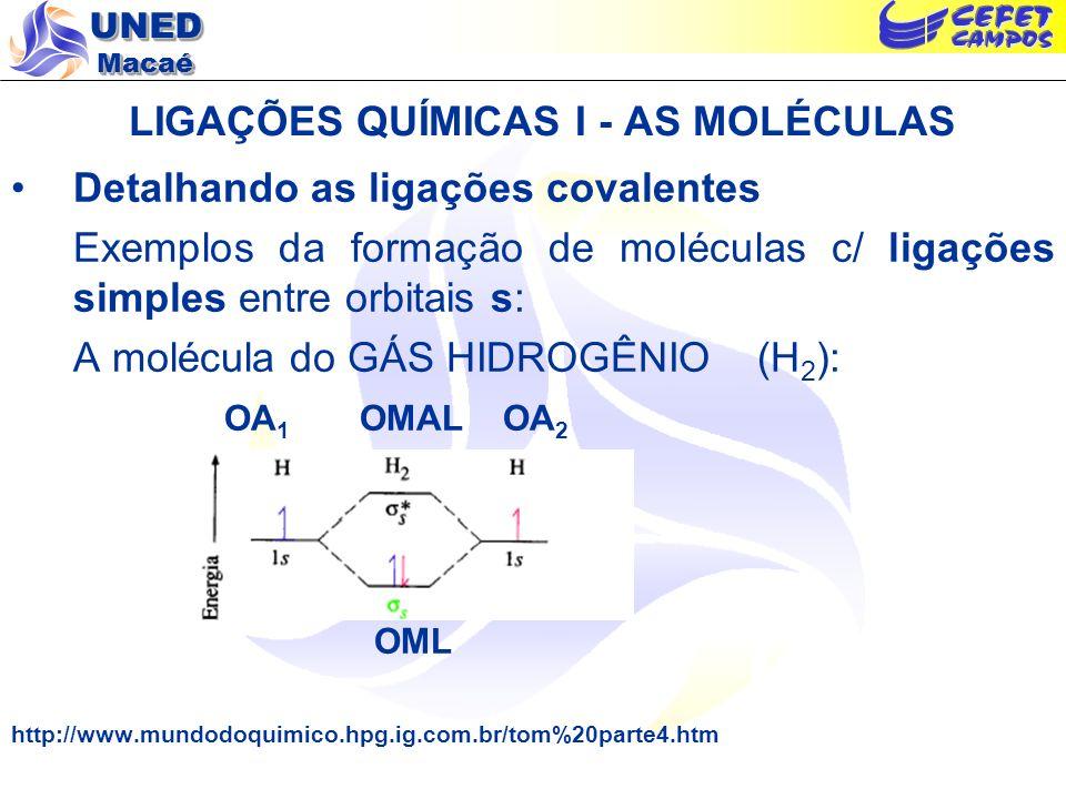 UNED Macaé LIGAÇÕES QUÍMICAS I - AS MOLÉCULAS Detalhando as ligações covalentes Exemplos da formação de moléculas c/ ligações simples entre orbitais s