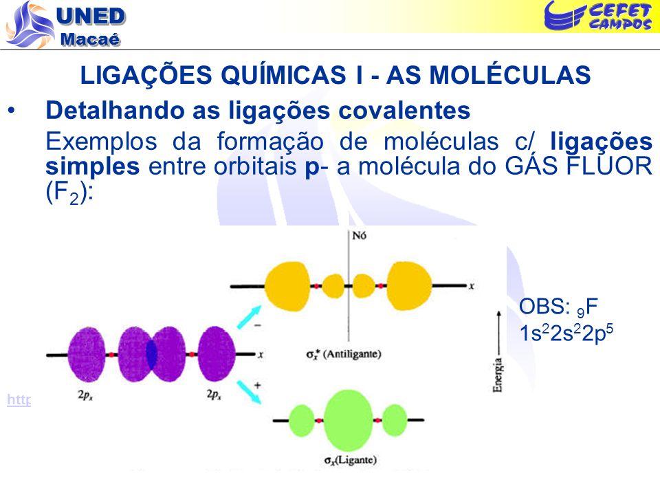 UNED Macaé LIGAÇÕES QUÍMICAS I - AS MOLÉCULAS Detalhando as ligações covalentes Exemplos da formação de moléculas c/ ligações simples entre orbitais p
