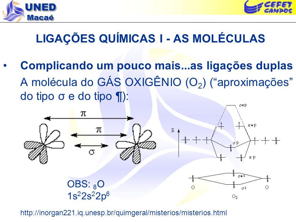 UNED Macaé LIGAÇÕES QUÍMICAS I - AS MOLÉCULAS Complicando um pouco mais...as ligações duplas A molécula do GÁS OXIGÊNIO (O 2 ) (aproximações do tipo σ