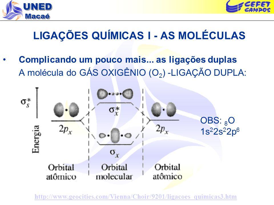 UNED Macaé LIGAÇÕES QUÍMICAS I - AS MOLÉCULAS Complicando um pouco mais... as ligações duplas A molécula do GÁS OXIGÊNIO (O 2 ) -LIGAÇÃO DUPLA: http:/