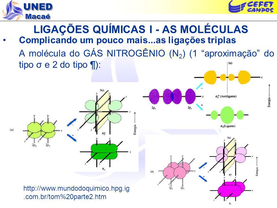 UNED Macaé LIGAÇÕES QUÍMICAS I - AS MOLÉCULAS Complicando um pouco mais...as ligações triplas A molécula do GÁS NITROGÊNIO (N 2 ) (1 aproximação do ti