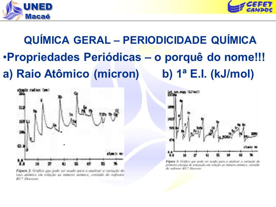 UNED Macaé QUÍMICA GERAL – PERIODICIDADE QUÍMICA Propriedades Periódicas – o porquê do nome!!! a) Raio Atômico (micron) b) 1ª E.I. (kJ/mol)