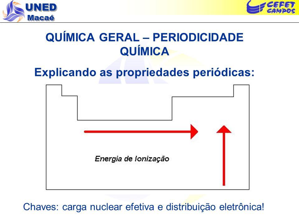 UNED Macaé QUÍMICA GERAL – PERIODICIDADE QUÍMICA Explicando as propriedades periódicas: Chaves: carga nuclear efetiva e distribuição eletrônica!