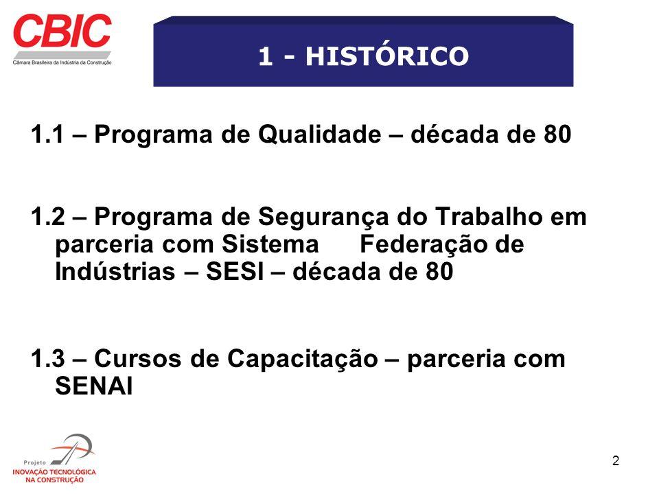43 2- Viabilização do SINAT - Sistema Nacional de Aprovações Técnicas Coordenador: José Carlos Martins CBIC-DF – Câmara Brasileira da Indústria da Construção