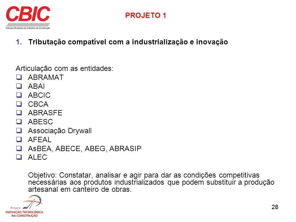 28 PROJETO 1 1.Tributação compatível com a industrialização e inovação Articulação com as entidades: ABRAMAT ABAI ABCIC CBCA ABRASFE ABESC Associação