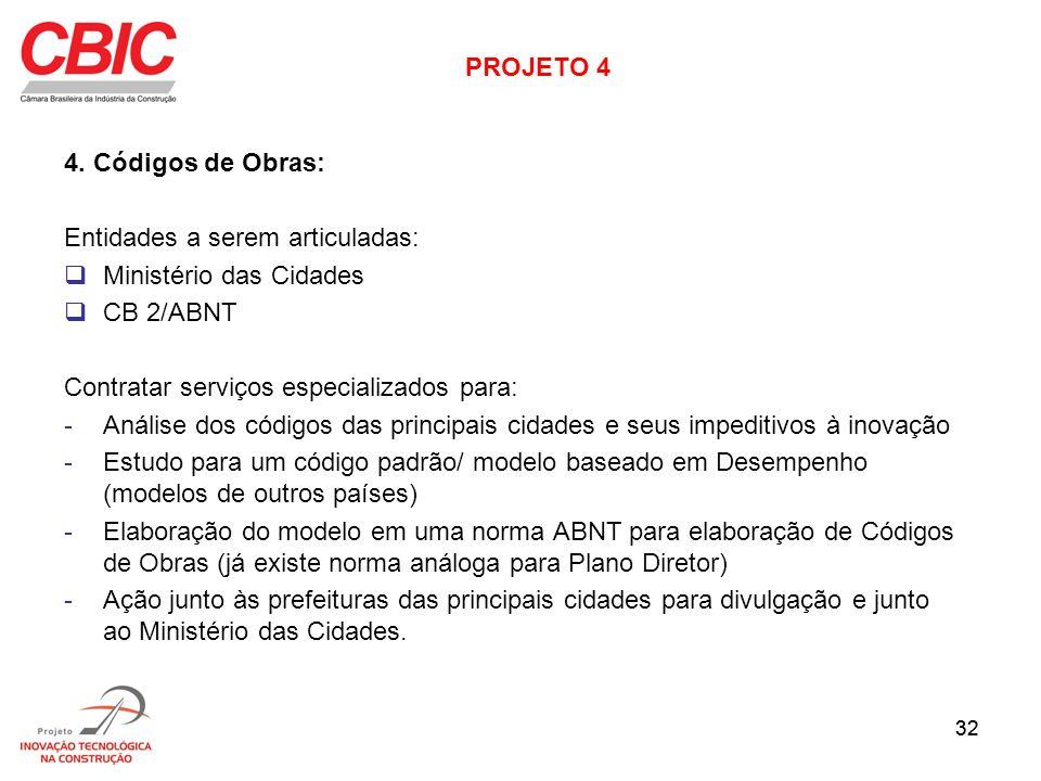 32 4. Códigos de Obras: Entidades a serem articuladas: Ministério das Cidades CB 2/ABNT Contratar serviços especializados para: -Análise dos códigos d