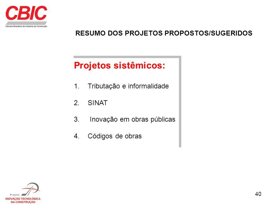 40 RESUMO DOS PROJETOS PROPOSTOS/SUGERIDOS Projetos sistêmicos: 1.Tributação e informalidade 2.SINAT 3. Inovação em obras públicas 4.Códigos de obras