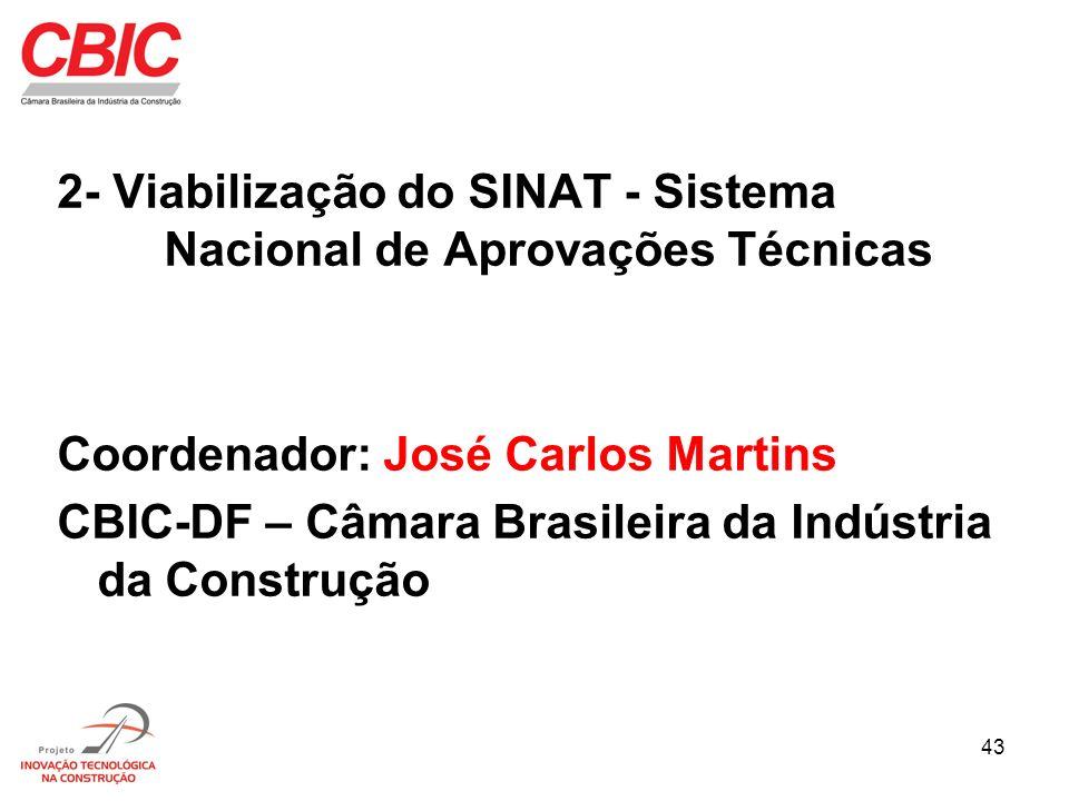 43 2- Viabilização do SINAT - Sistema Nacional de Aprovações Técnicas Coordenador: José Carlos Martins CBIC-DF – Câmara Brasileira da Indústria da Con