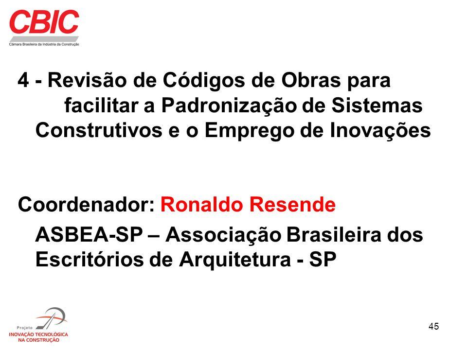 45 4 - Revisão de Códigos de Obras para facilitar a Padronização de Sistemas Construtivos e o Emprego de Inovações Coordenador: Ronaldo Resende ASBEA-