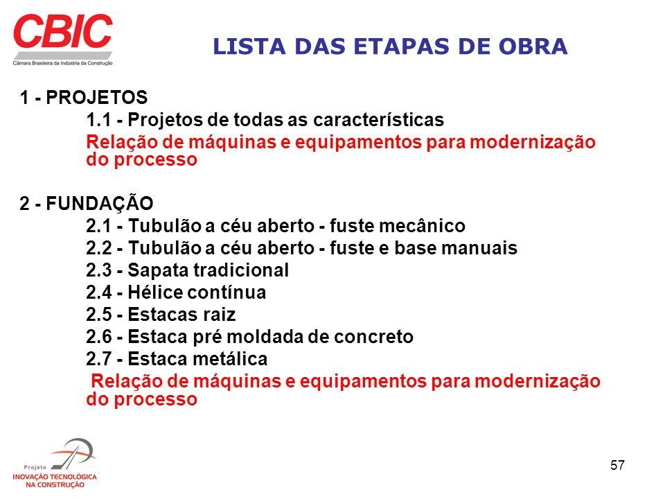 57 LISTA DAS ETAPAS DE OBRA 1 - PROJETOS 1.1 - Projetos de todas as características Relação de máquinas e equipamentos para modernização do processo 2