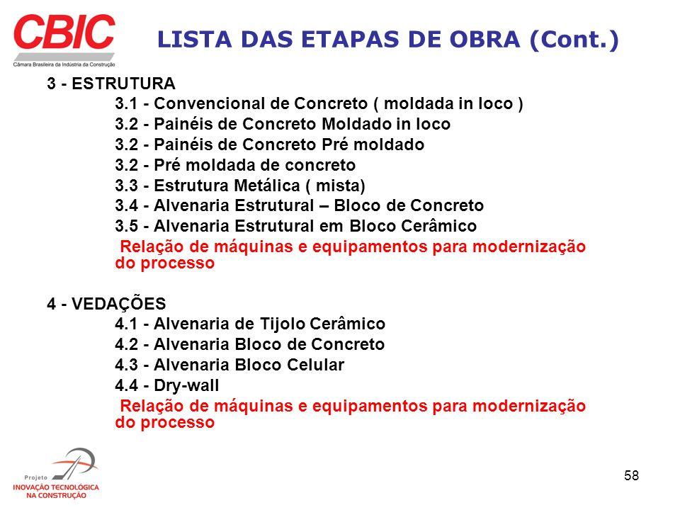 58 LISTA DAS ETAPAS DE OBRA (Cont.) 3 - ESTRUTURA 3.1 - Convencional de Concreto ( moldada in loco ) 3.2 - Painéis de Concreto Moldado in loco 3.2 - P