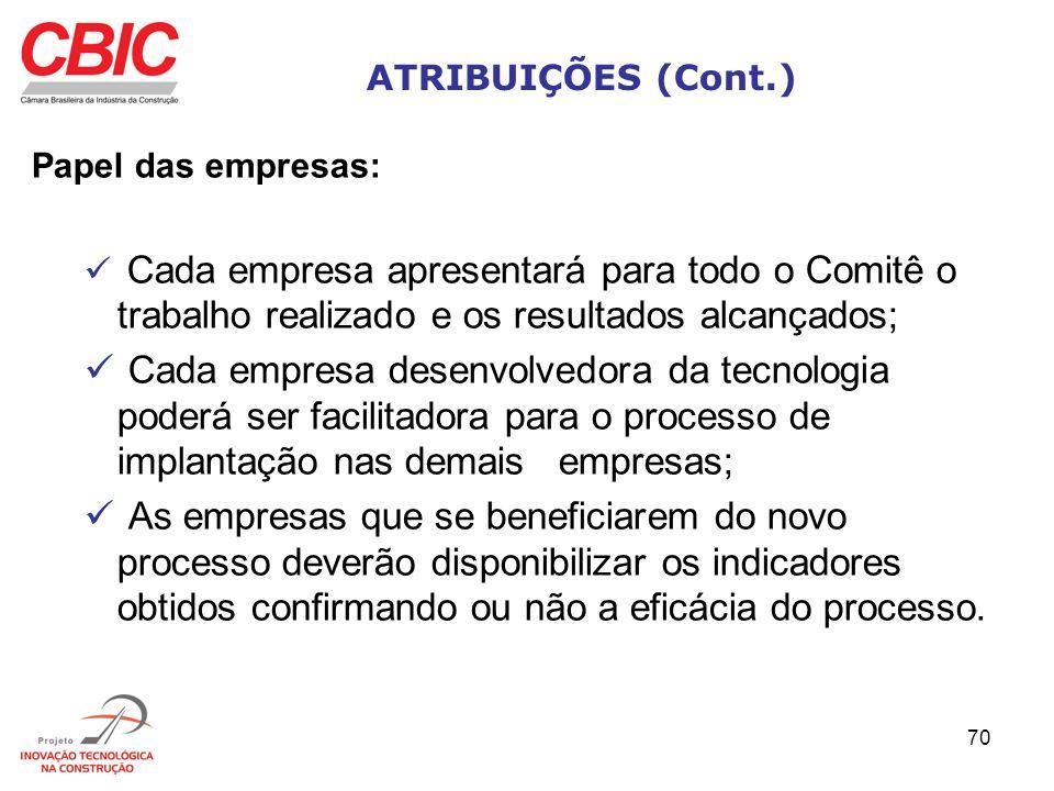 70 ATRIBUIÇÕES (Cont.) Papel das empresas: Cada empresa apresentará para todo o Comitê o trabalho realizado e os resultados alcançados; Cada empresa d