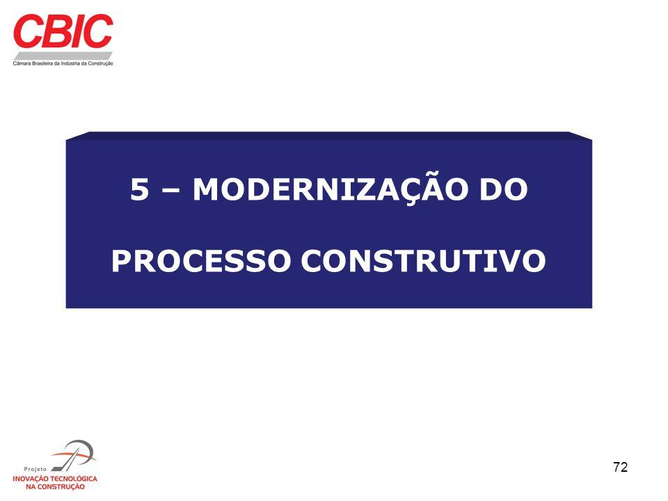 72 5 – MODERNIZAÇÃO DO PROCESSO CONSTRUTIVO