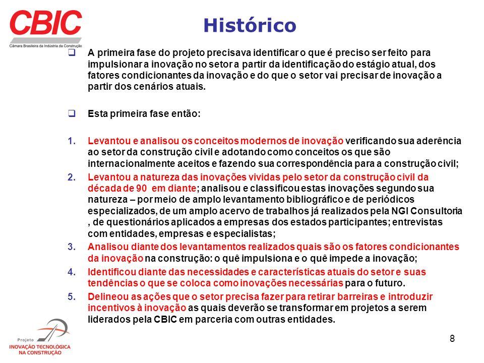 8 Histórico A primeira fase do projeto precisava identificar o que é preciso ser feito para impulsionar a inovação no setor a partir da identificação