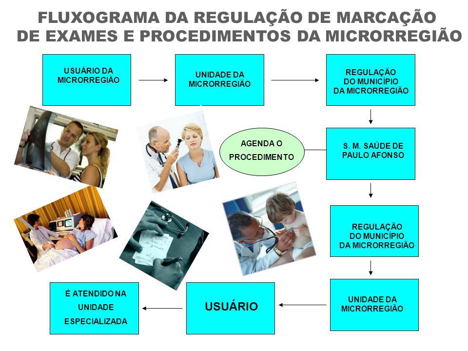 UNIDADE DA MICRORREGIÃO REGULAÇÃO DO MUNICÍPIO DA MICRORREGIÃO S. M. SAÚDE DE PAULO AFONSO REGULAÇÃO DO MUNICÍPIO DA MICRORREGIÃO USUÁRIO DA MICRORREG