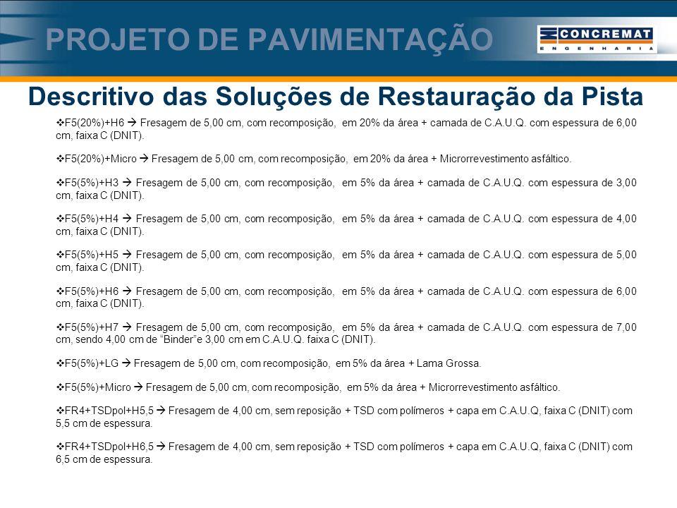 PROJETO DE PAVIMENTAÇÃO F5(20%)+H6 Fresagem de 5,00 cm, com recomposição, em 20% da área + camada de C.A.U.Q.