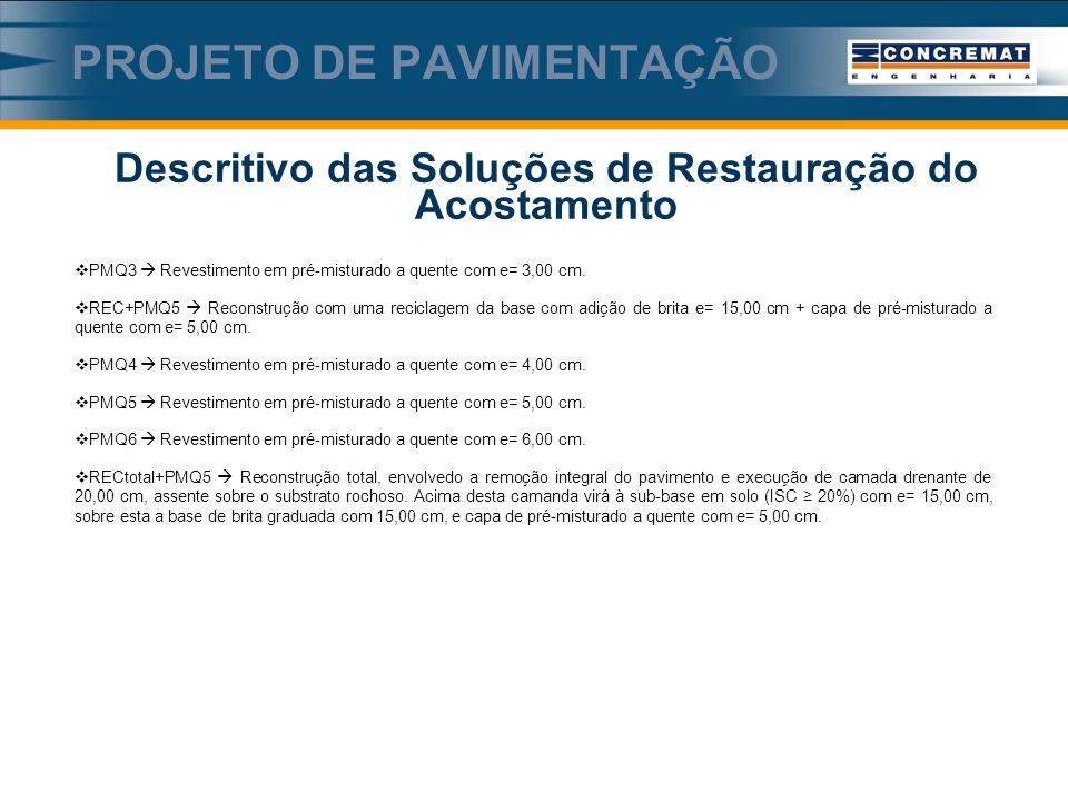 PROJETO DE PAVIMENTAÇÃO Descritivo das Soluções de Restauração do Acostamento PMQ3 Revestimento em pré-misturado a quente com e= 3,00 cm.