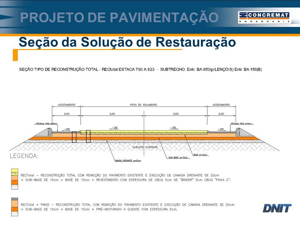 Seção da Solução de Restauração PROJETO DE PAVIMENTAÇÃO