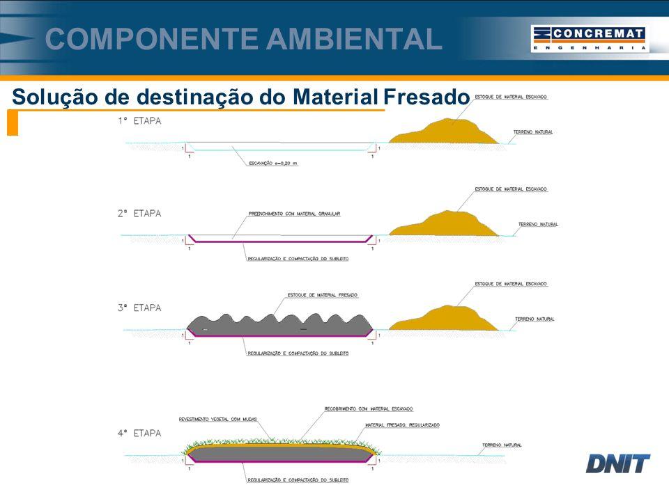 Solução de destinação do Material Fresado COMPONENTE AMBIENTAL