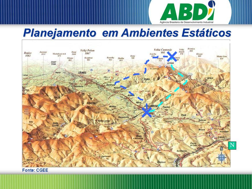Situação InicialSituação Final Planejamento em Ambientes Dinâmicos Rota Planejamento em Ambientes Dinâmicos Momento Inicial X Fonte: CGEE