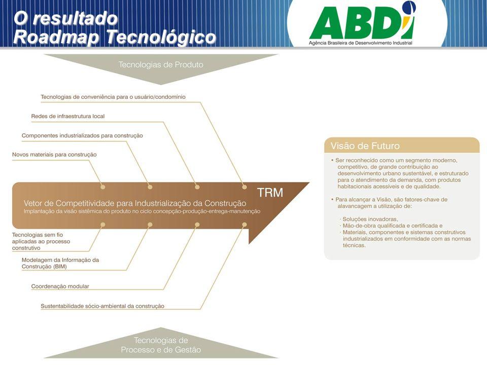 O resultado Roadmap Tecnológico