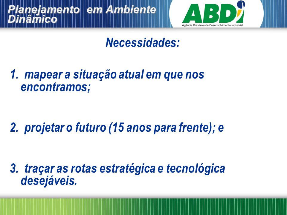Necessidades: 1. mapear a situação atual em que nos encontramos; 2. projetar o futuro (15 anos para frente); e 3. traçar as rotas estratégica e tecnol