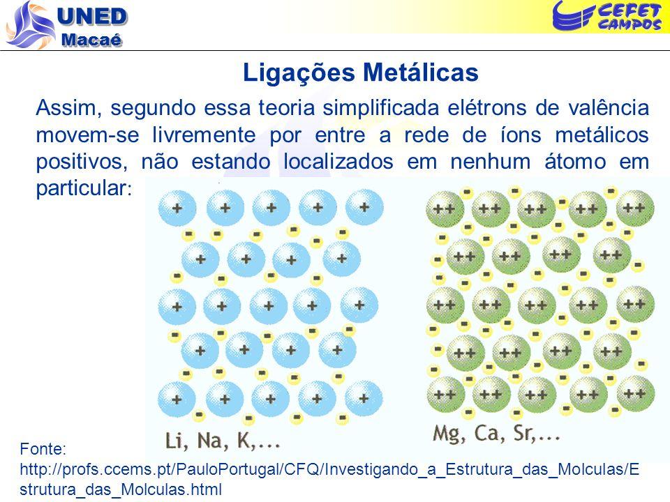 UNED Macaé Ligações Metálicas Assim, segundo essa teoria simplificada elétrons de valência movem-se livremente por entre a rede de íons metálicos posi