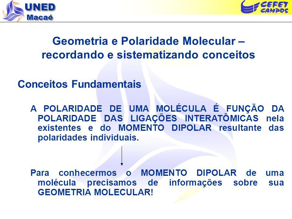 UNED Macaé Geometria e Polaridade Molecular – recordando e sistematizando conceitos POLARIDADE DAS MOLÉCULAS: Moléculas lineares: –Apolares quando ΔE interatom = zero ou µ R = zero; –Polares quando ΔE interatom = zero e µ R = zero.