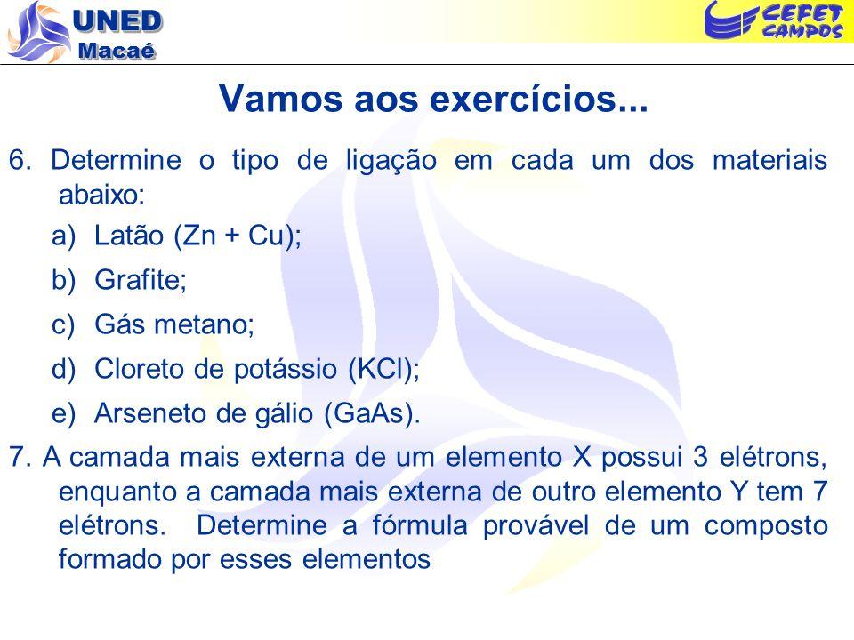 UNED Macaé Vamos aos exercícios... 6. Determine o tipo de ligação em cada um dos materiais abaixo: a)Latão (Zn + Cu); b)Grafite; c)Gás metano; d)Clore