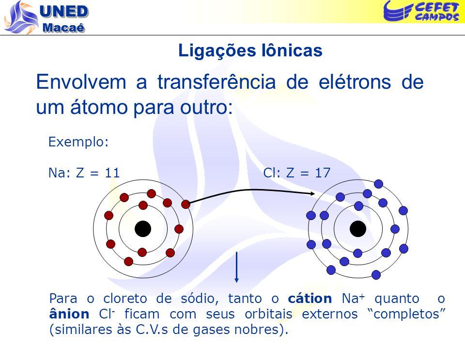 UNED Macaé Ligações Iônicas Envolvem a transferência de elétrons de um átomo para outro: Exemplo: Na: Z = 11Cl: Z = 17 Para o cloreto de sódio, tanto