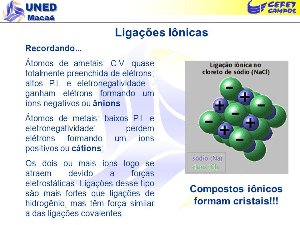 UNED Macaé Ligações Iônicas Recordando... Átomos de ametais: C.V. quase totalmente preenchida de elétrons; altos P.I. e eletronegatividade - ganham el